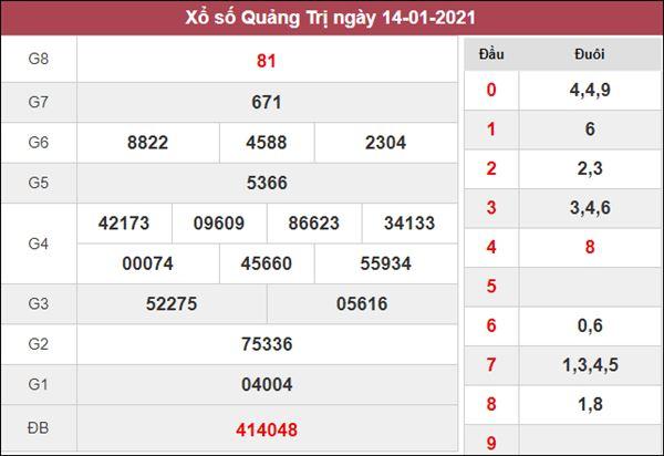 Nhận định KQXS Quảng Trị 21/1/2021 chốt XSQT thứ 5