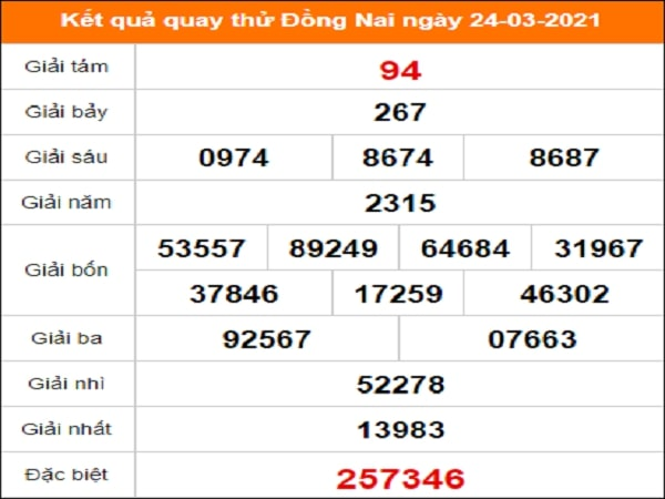 Quay thử xổ số Đồng Nai ngày 17/3/2021