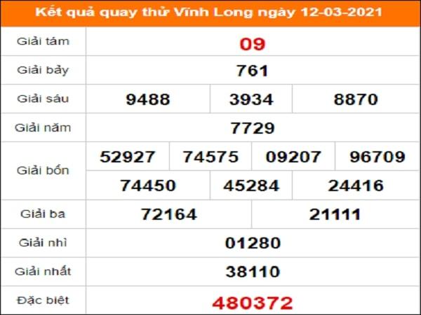 Quay thử xổ số Vĩnh Long ngày 12/3/2021