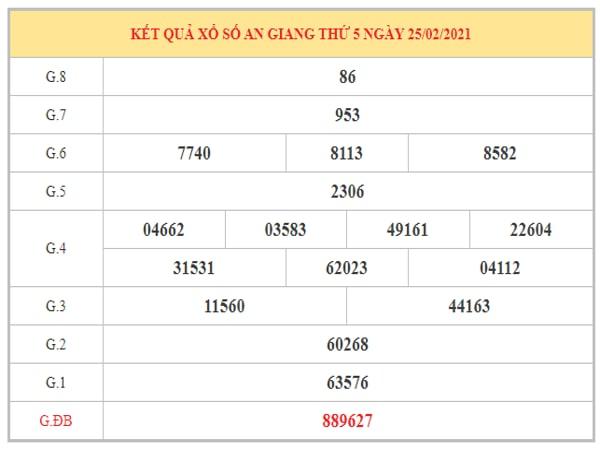 Thống kê KQXSAG ngày 4/3/2021 dựa trên kết quả An Giang kỳ trước