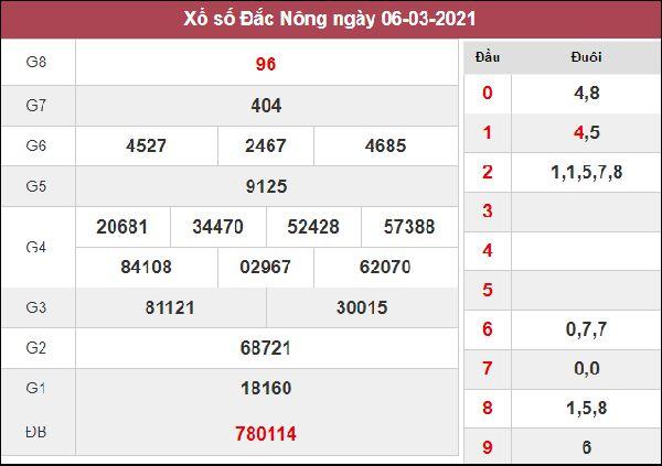 Nhận định KQXS Đắc Nông 13/3/2021 chốt lô VIP XSDNO