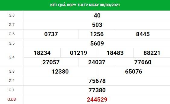 Phân tích kết quả XS Phú Yên ngày 15/03/2021