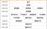Nhận định XSST 14/4/2021