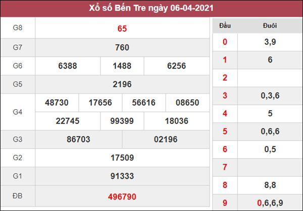 Nhận định KQXS Bến Tre 13/4/2021 thứ 3 cùng chuyên gia