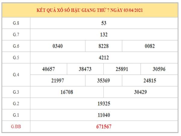Nhận định KQXSHG ngày 10/4/2021 dựa trên kết quả kì trước