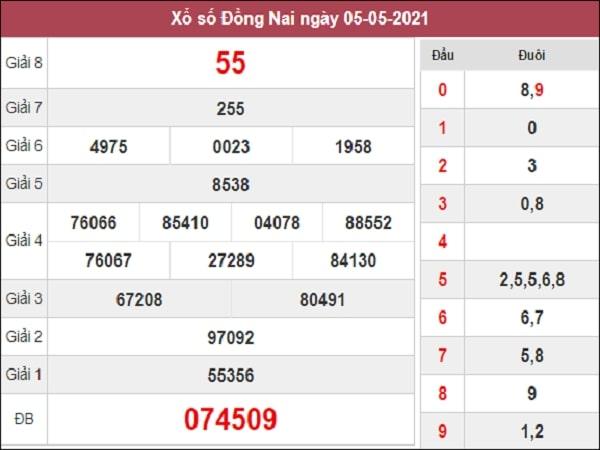 Nhận định XSDN 12/5/2021