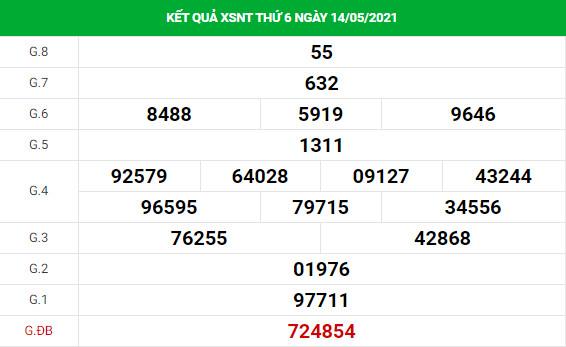 Phân tích kết quả XS Ninh Thuận ngày 21/05/2021