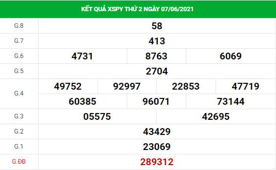 Phân tích XSPY ngày 14/6/2021 hôm nay thứ 6 chính xác