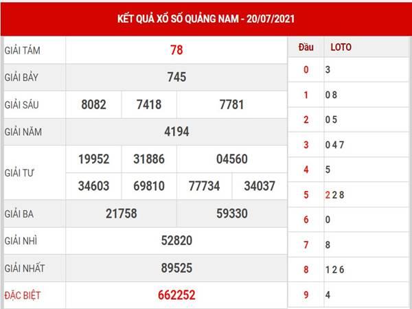 Thống kê xổ số Quảng Nam thứ 3 ngày 27/7/2021