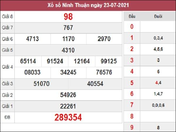 Dự đoán XSNT 30-07-2021
