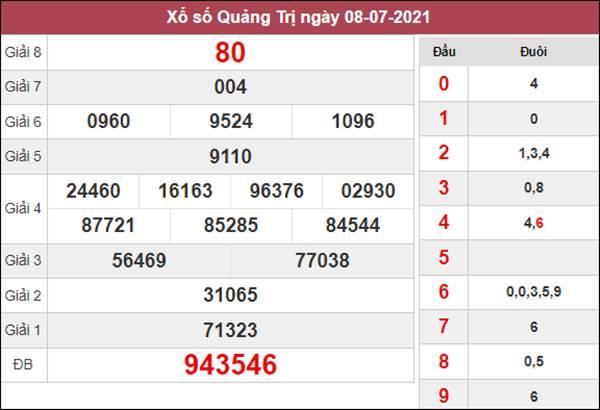 Nhận định KQXS Quảng Trị 15/7/2021 chi tiết chuẩn xác nhất