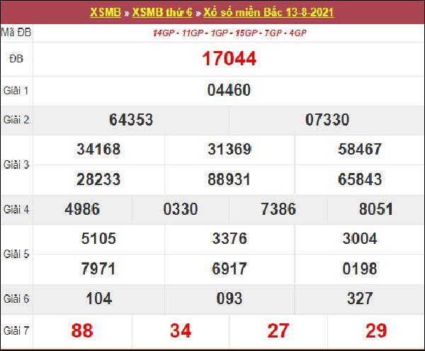 Thống kê KQXSMB 14/8/2021 thứ 7 chi tiết chuẩn xác nhất