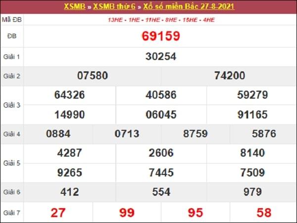 Thống kê XSMB 27-08-2021