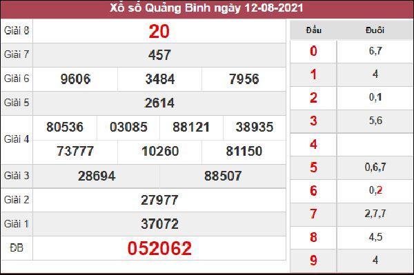 Soi cầu SXQB 19/8/2021 thứ 5 chốt bạch thủ lô Quảng Bình
