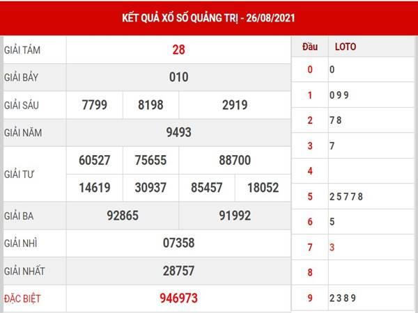 Thống kê KQSX Quảng Trị thứ 5 ngày 2/9/2021