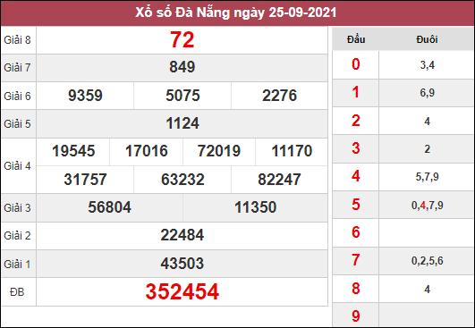 Soi cầu KQXSDNG ngày 29/9/2021 dựa trên kết quả kì trước
