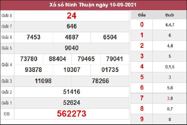 Thống kê KQXSNT 17/9/2021 thứ 6 chốt đặc biệt đầu đuôi