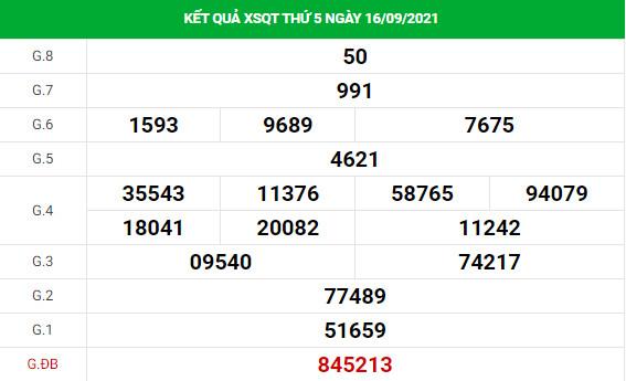 Soi cầu dự đoán xổ số Quảng Trị 23/9/2021 chính xác