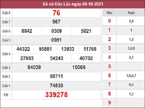 Phân tích XSDLK 12-10-2021